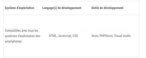 application cross platforms tableau